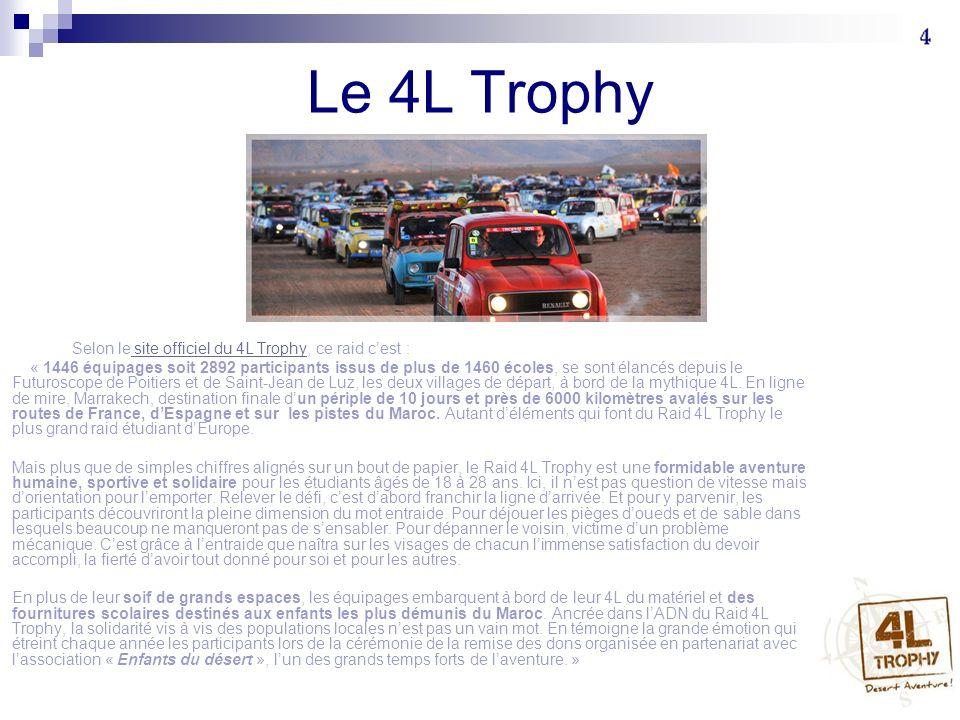 Le 4L Trophy Selon le site officiel du 4L Trophy, ce raid cest : site officiel du 4L Trophy « 1446 équipages soit 2892 participants issus de plus de 1