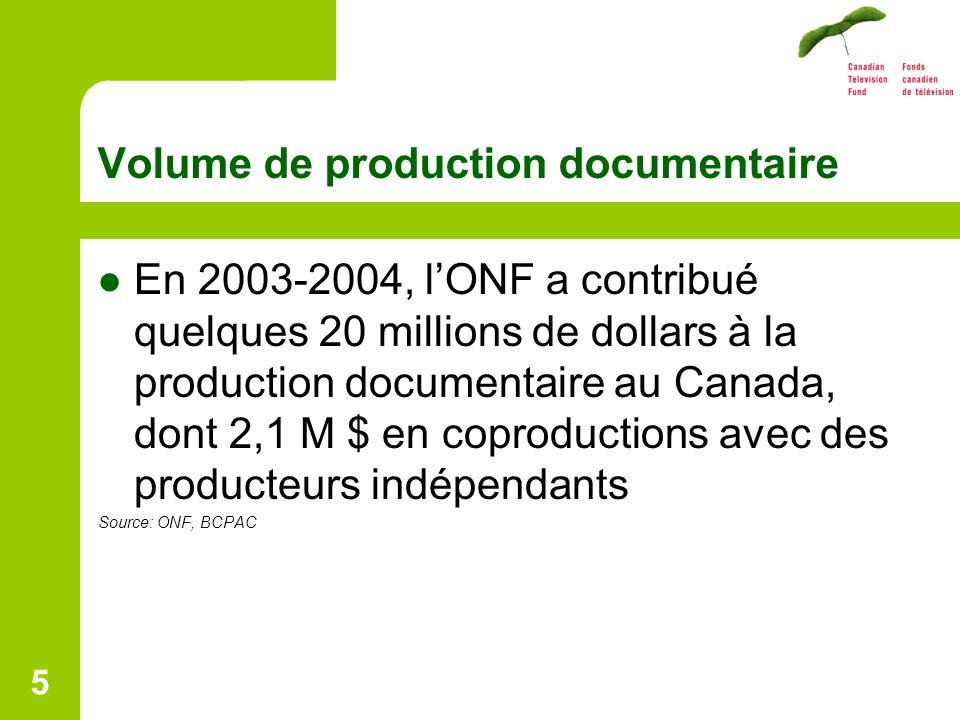 5 Volume de production documentaire En 2003-2004, lONF a contribué quelques 20 millions de dollars à la production documentaire au Canada, dont 2,1 M $ en coproductions avec des producteurs indépendants Source: ONF, BCPAC