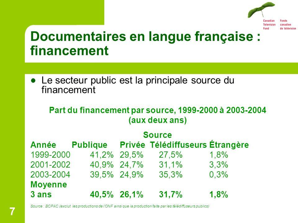 7 Documentaires en langue française : financement Le secteur public est la principale source du financement Part du financement par source, 1999-2000 à 2003-2004 (aux deux ans) Source Année Publique PrivéeTélédiffuseursÉtrangère 1999-200041,2%29,5% 27,5%1,8% 2001-200240,9%24,7% 31,1%3,3% 2003-200439,5%24,9% 35,3%0,3% Moyenne 3 ans 40,5%26,1% 31,7%1,8% Source : BCPAC (exclut les productions de lONF ainsi que la production faite par les télédiffuseurs publics)