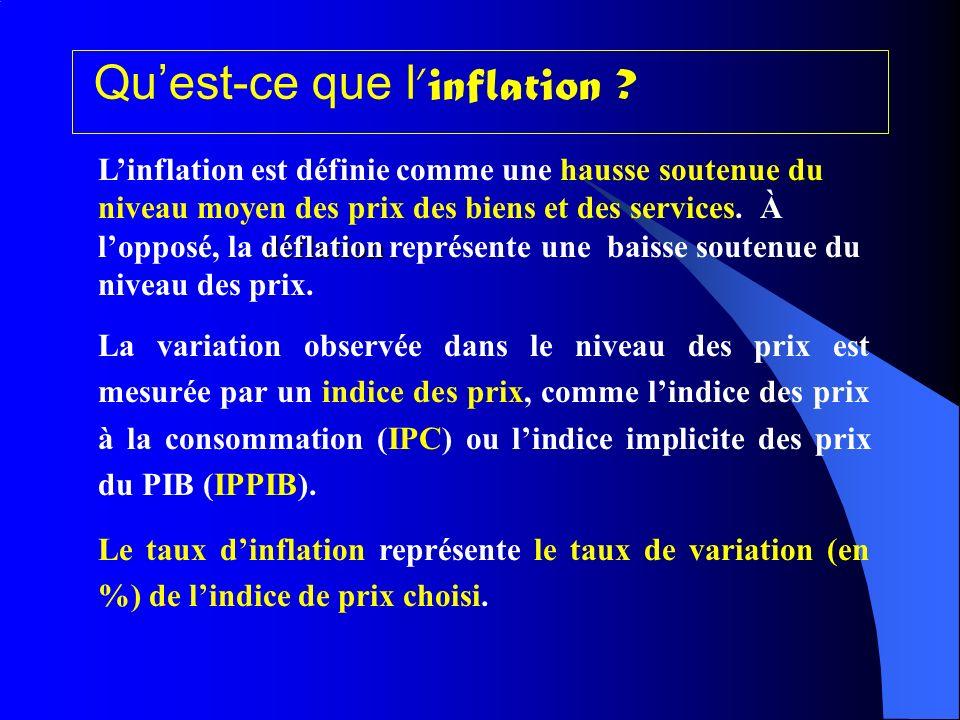 Quest-ce que l inflation .