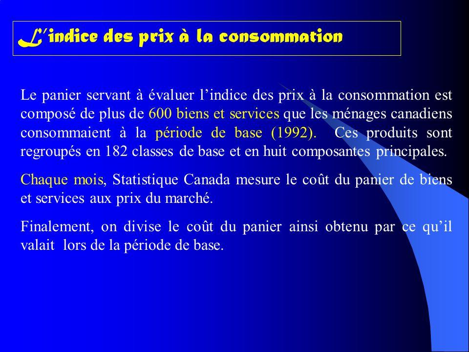 Lindice des prix à la consommation Le panier servant à évaluer lindice des prix à la consommation est composé de plus de 600 biens et services que les ménages canadiens consommaient à la période de base (1992).