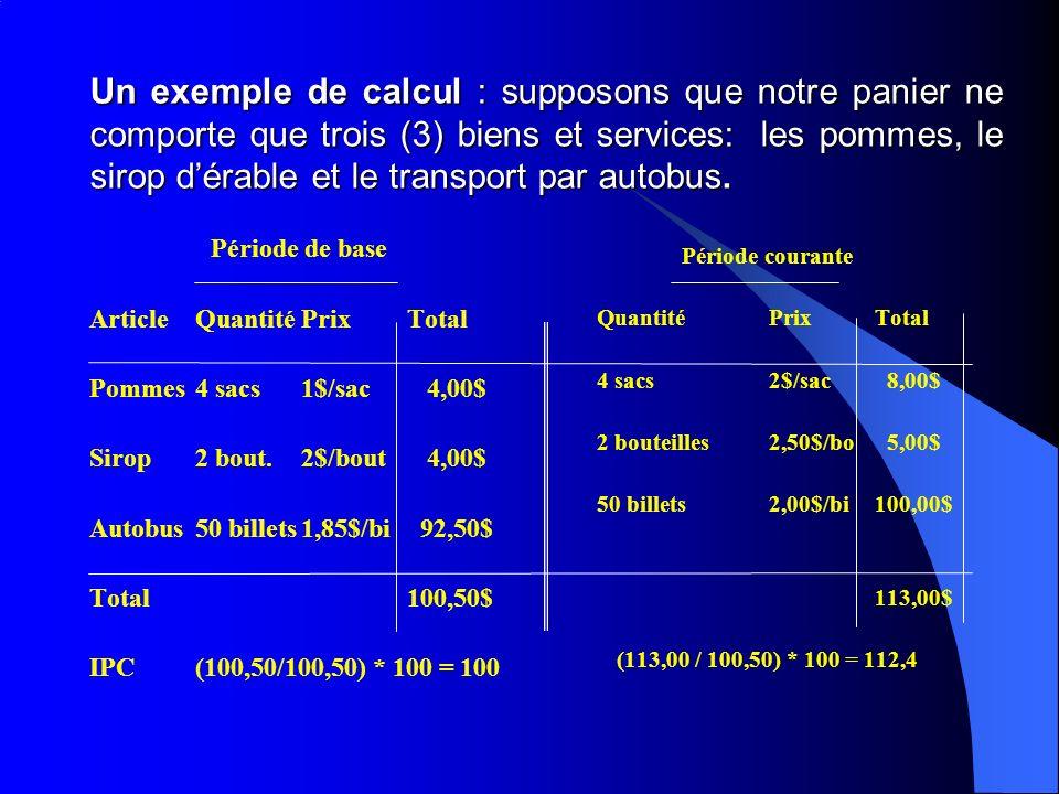 Un exemple de calcul : supposons que notre panier ne comporte que trois (3) biens et services: les pommes, le sirop dérable et le transport par autobus.