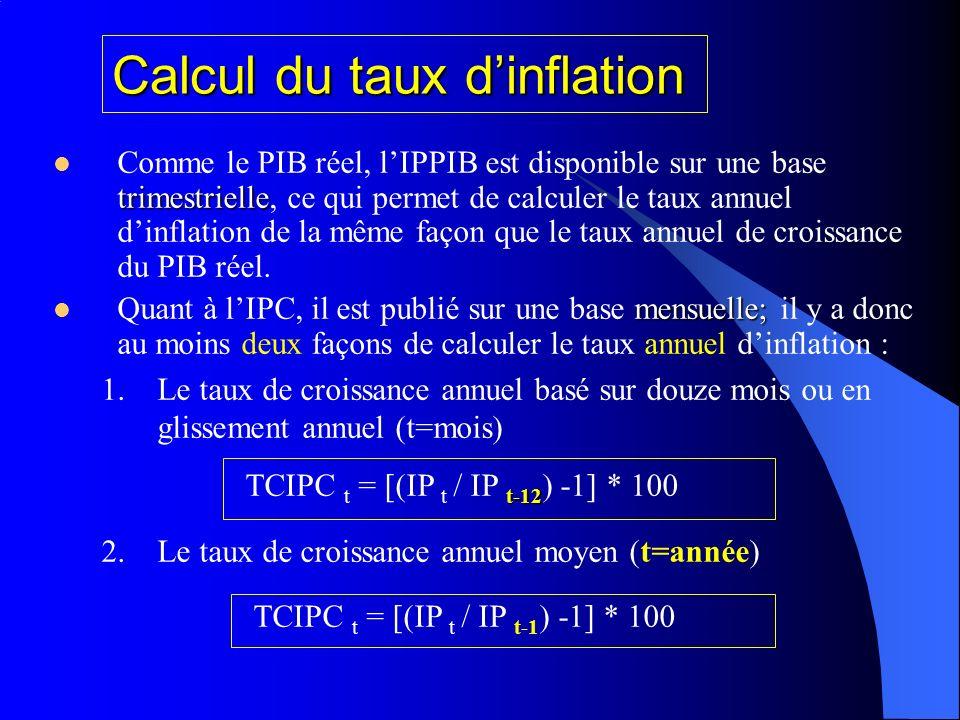 Calcul du taux dinflation trimestrielle Comme le PIB réel, lIPPIB est disponible sur une base trimestrielle, ce qui permet de calculer le taux annuel dinflation de la même façon que le taux annuel de croissance du PIB réel.