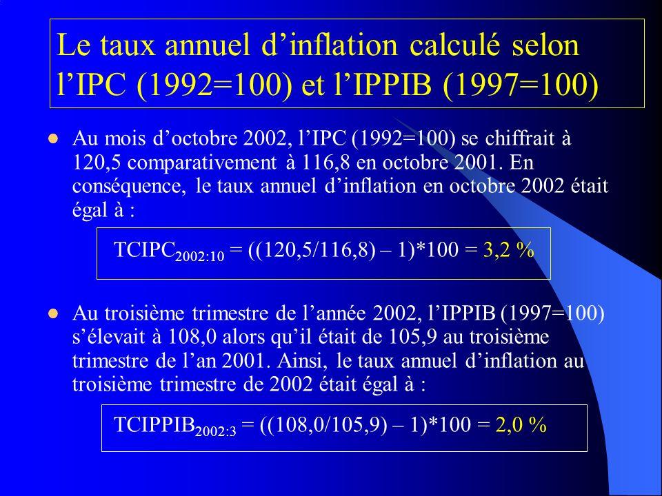 Le taux annuel dinflation calculé selon lIPC (1992=100) et lIPPIB (1997=100) Au mois doctobre 2002, lIPC (1992=100) se chiffrait à 120,5 comparativement à 116,8 en octobre 2001.