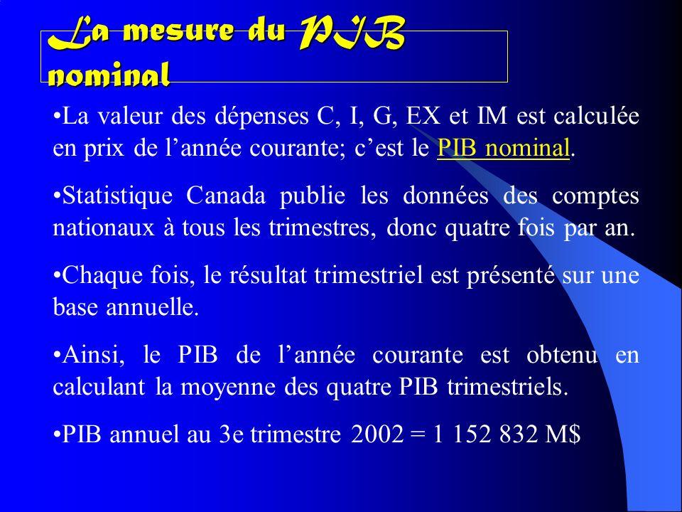 La mesure du PIB nominal La valeur des dépenses C, I, G, EX et IM est calculée en prix de lannée courante; cest le PIB nominal.PIB nominal Statistique Canada publie les données des comptes nationaux à tous les trimestres, donc quatre fois par an.