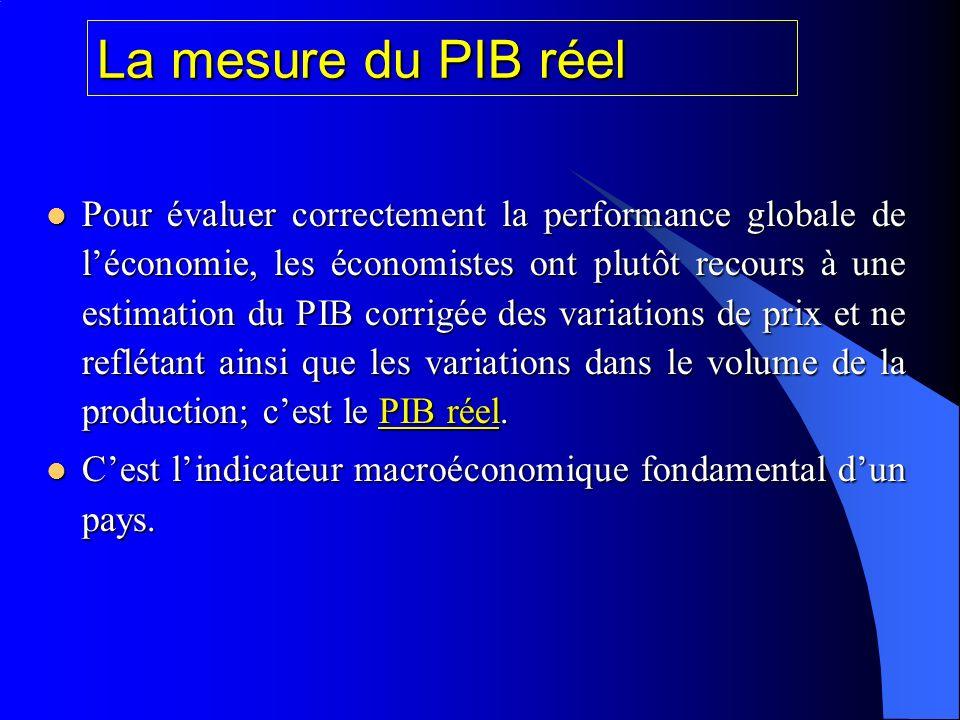La mesure du PIB réel Pour évaluer correctement la performance globale de léconomie, les économistes ont plutôt recours à une estimation du PIB corrigée des variations de prix et ne reflétant ainsi que les variations dans le volume de la production; cest le PIB réel.