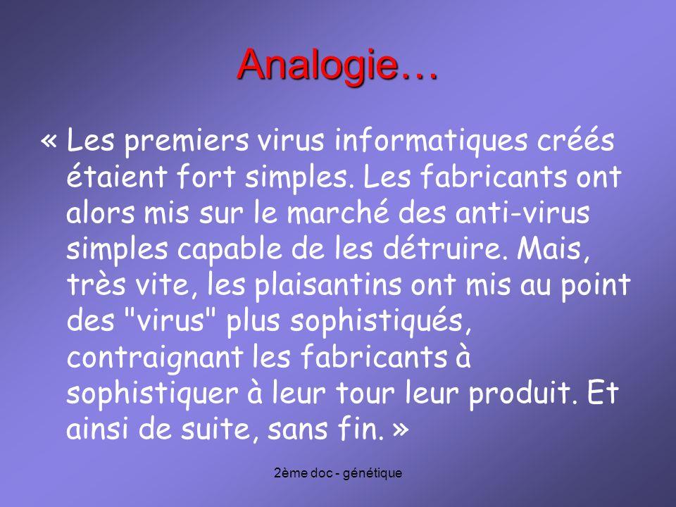 2ème doc - génétique Analogie… « Les premiers virus informatiques créés étaient fort simples. Les fabricants ont alors mis sur le marché des anti-viru