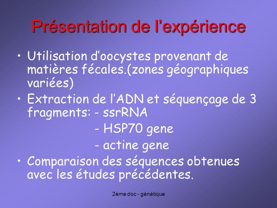 2ème doc - génétique Présentation de lexpérience Utilisation doocystes provenant de matières fécales.(zones géographiques variées) Extraction de lADN
