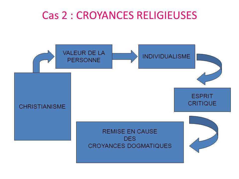 Cas 2 : CROYANCES RELIGIEUSES CHRISTIANISME REMISE EN CAUSE DES CROYANCES DOGMATIQUES ESPRIT CRITIQUE INDIVIDUALISME VALEUR DE LA PERSONNE
