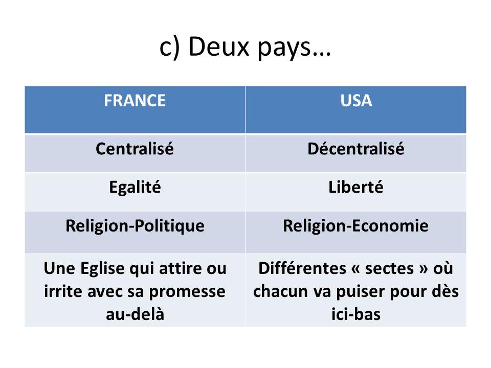 c) Deux pays… FRANCEUSA CentraliséDécentralisé EgalitéLiberté Religion-PolitiqueReligion-Economie Une Eglise qui attire ou irrite avec sa promesse au-delà Différentes « sectes » où chacun va puiser pour dès ici-bas