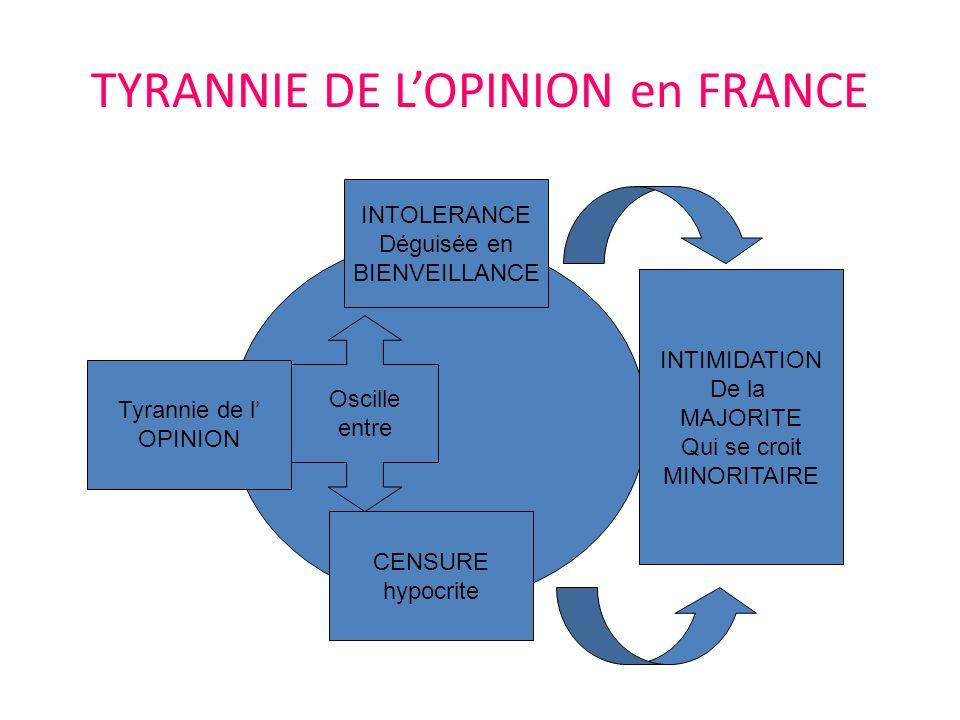 TYRANNIE DE LOPINION en FRANCE Tyrannie de l OPINION INTOLERANCE Déguisée en BIENVEILLANCE CENSURE hypocrite INTIMIDATION De la MAJORITE Qui se croit MINORITAIRE Oscille entre