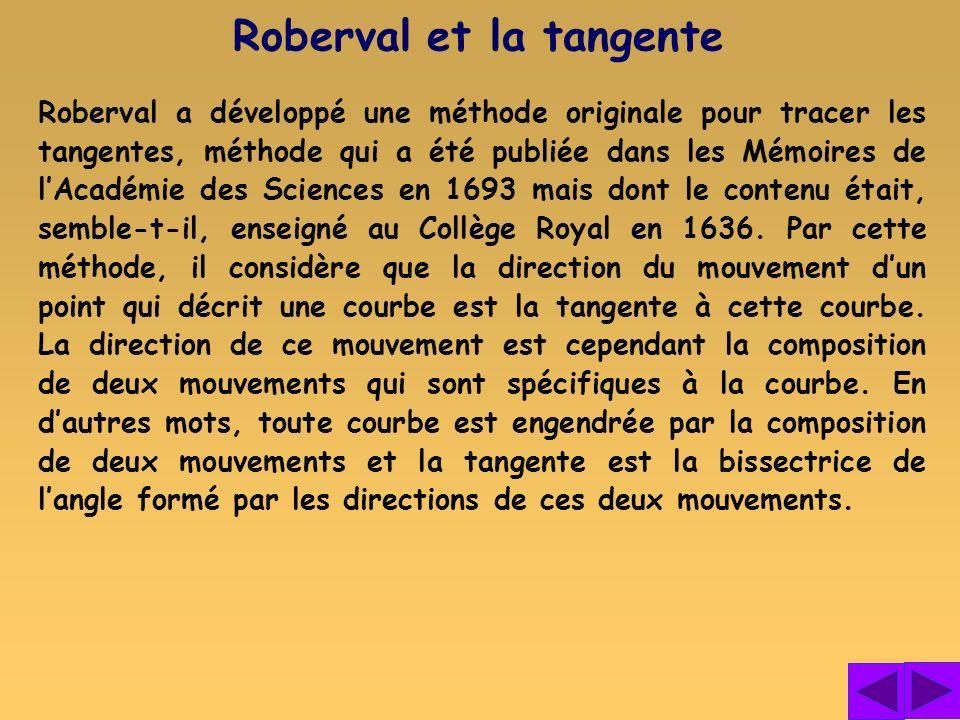 Roberval a développé une méthode originale pour tracer les tangentes, méthode qui a été publiée dans les Mémoires de lAcadémie des Sciences en 1693 ma