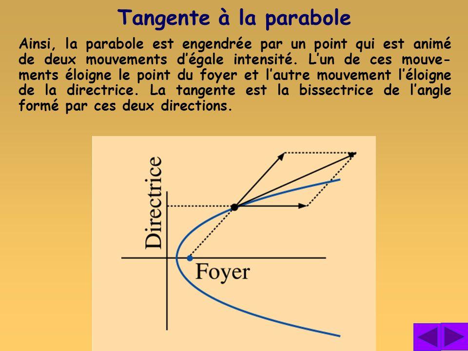 Ainsi, la parabole est engendrée par un point qui est animé de deux mouvements dégale intensité. Lun de ces mouve- ments éloigne le point du foyer et