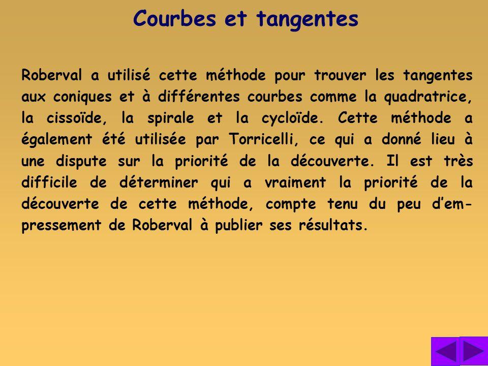 Roberval a utilisé cette méthode pour trouver les tangentes aux coniques et à différentes courbes comme la quadratrice, la cissoïde, la spirale et la