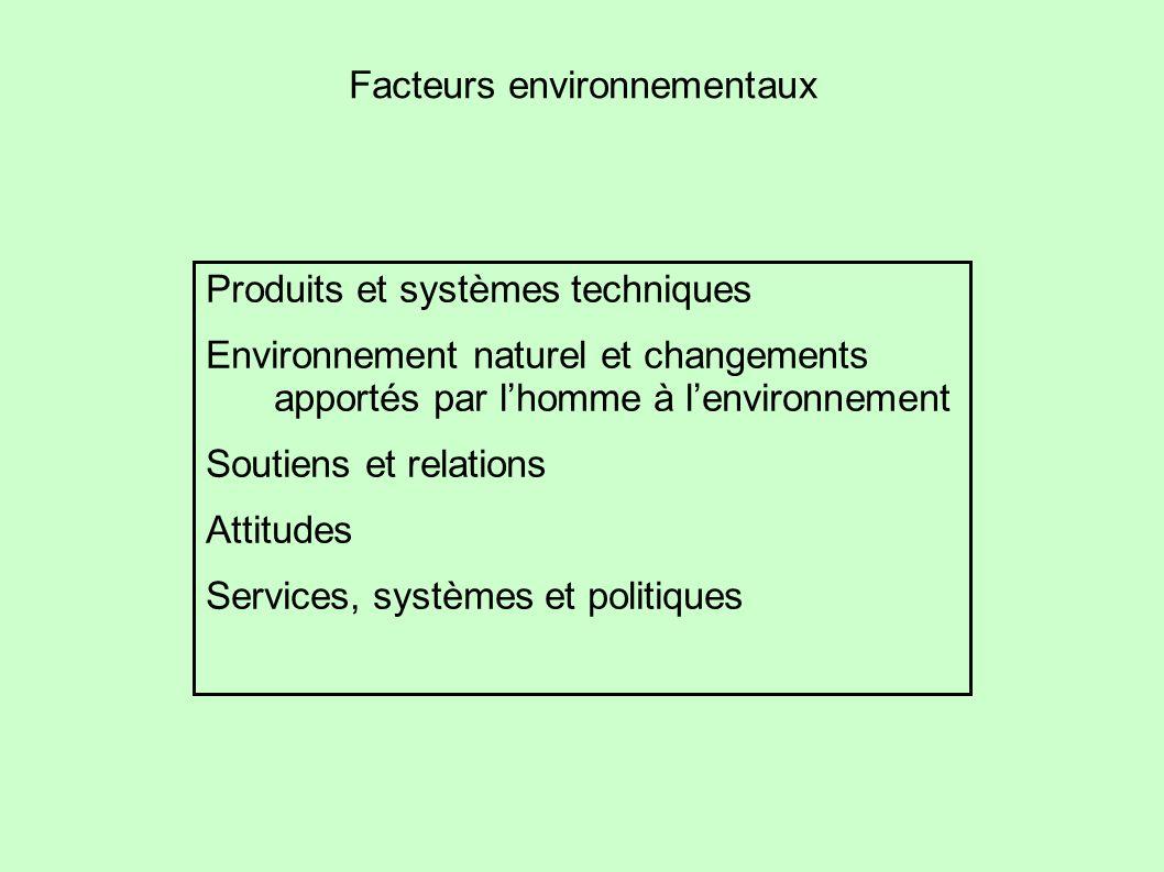 Facteurs environnementaux Produits et systèmes techniques Environnement naturel et changements apportés par lhomme à lenvironnement Soutiens et relati
