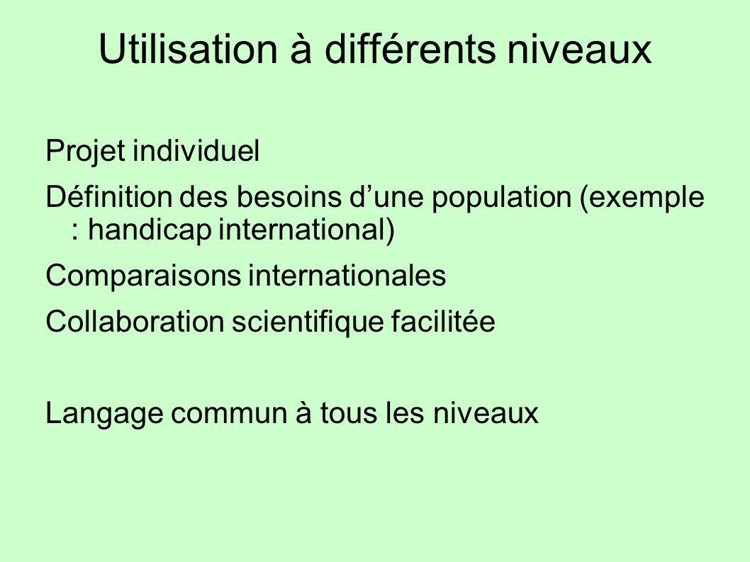 Utilisation à différents niveaux Projet individuel Définition des besoins dune population (exemple : handicap international) Comparaisons internationa
