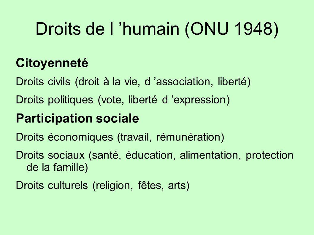 Droits de l humain (ONU 1948) Citoyenneté Droits civils (droit à la vie, d association, liberté) Droits politiques (vote, liberté d expression) Partic