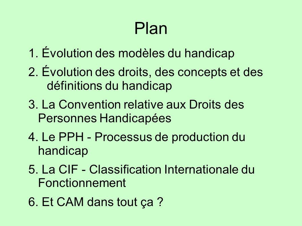 Plan 1. Évolution des modèles du handicap 2. Évolution des droits, des concepts et des définitions du handicap 3. La Convention relative aux Droits de