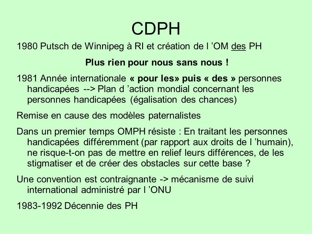 CDPH 1980 Putsch de Winnipeg à RI et création de l OM des PH Plus rien pour nous sans nous ! 1981 Année internationale « pour les» puis « des » person