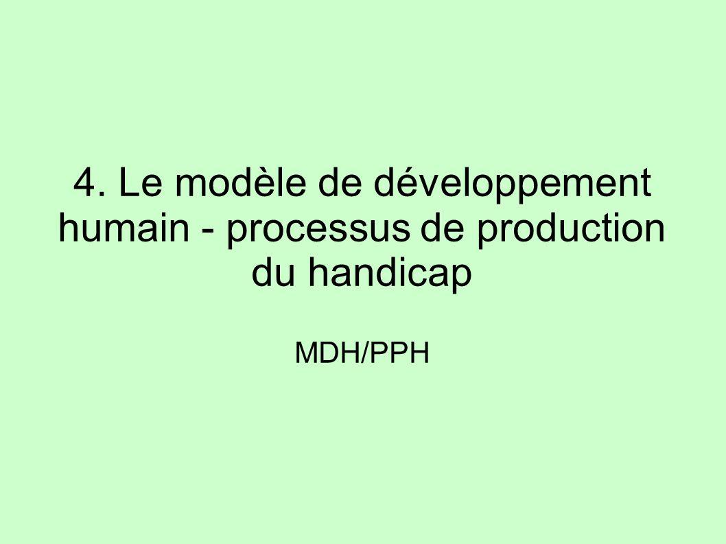 4. Le modèle de développement humain - processus de production du handicap MDH/PPH