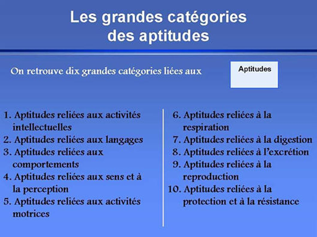 Aptitudes nomenclature