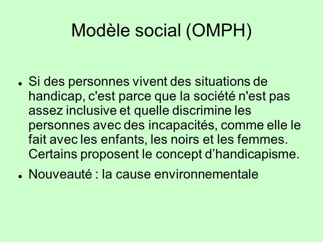 Modèle social (OMPH) Si des personnes vivent des situations de handicap, c'est parce que la société n'est pas assez inclusive et quelle discrimine les
