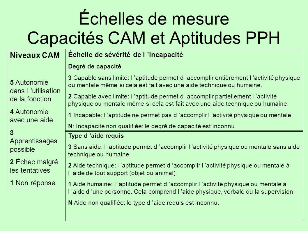 Échelles de mesure Capacités CAM et Aptitudes PPH Niveaux CAM 5 Autonomie dans l utilisation de la fonction 4 Autonomie avec une aide 3 Apprentissages