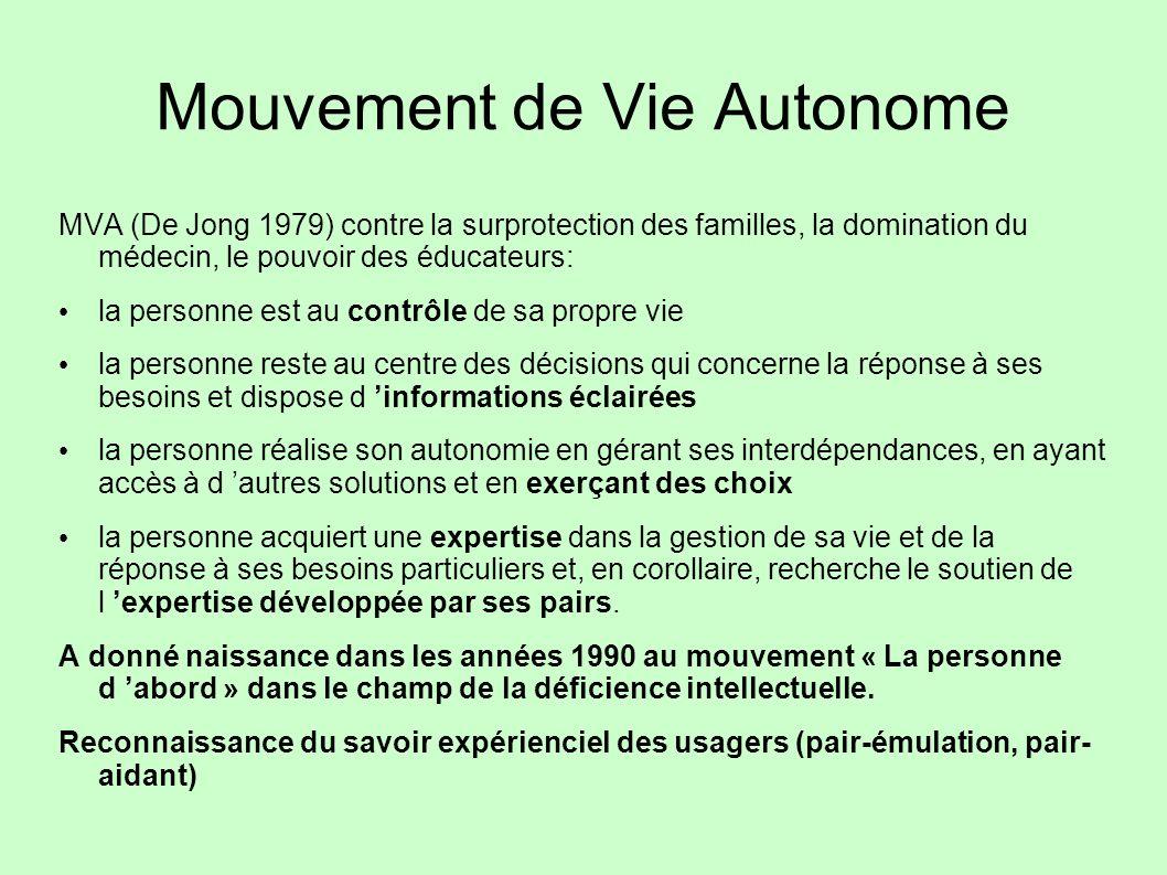 Mouvement de Vie Autonome MVA (De Jong 1979) contre la surprotection des familles, la domination du médecin, le pouvoir des éducateurs: la personne es