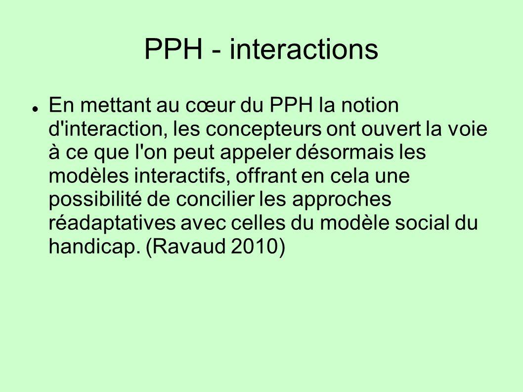 PPH - interactions En mettant au cœur du PPH la notion d'interaction, les concepteurs ont ouvert la voie à ce que l'on peut appeler désormais les modè