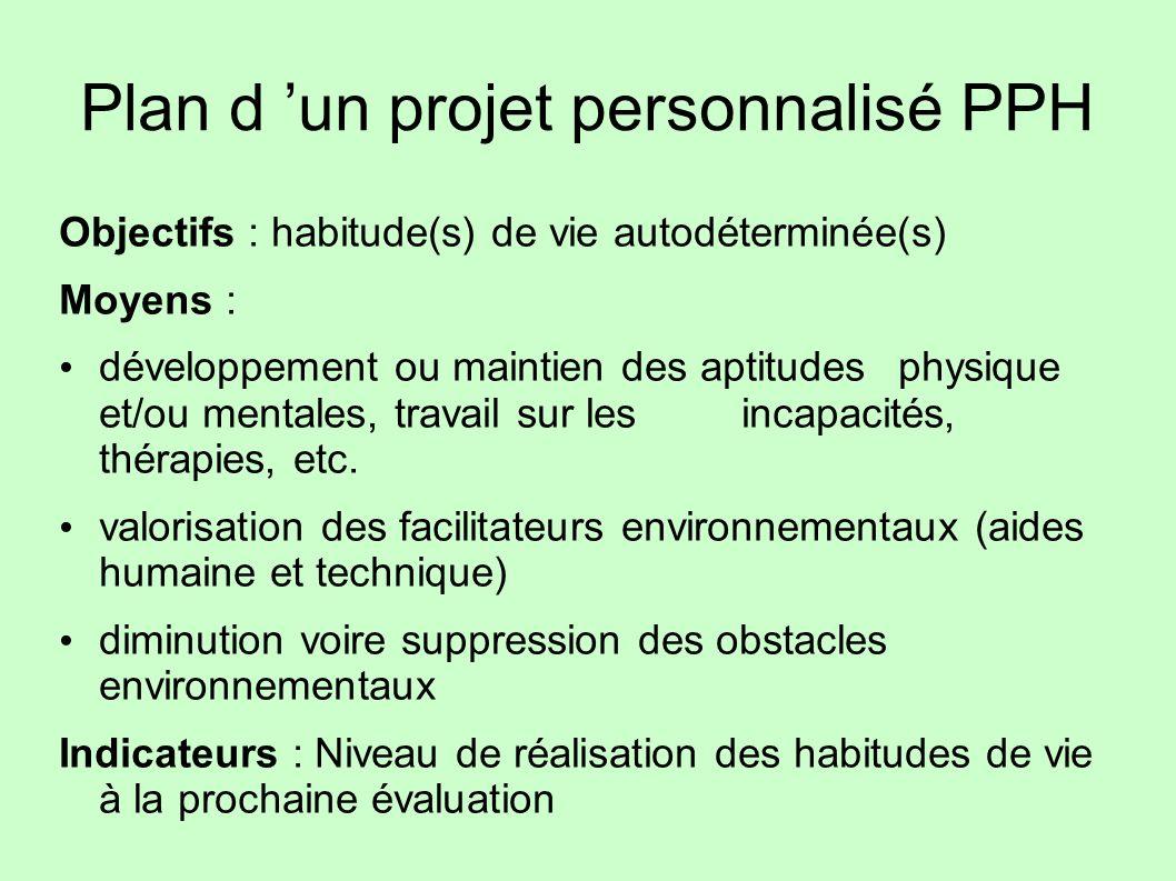 Plan d un projet personnalisé PPH Objectifs : habitude(s) de vie autodéterminée(s) Moyens : développement ou maintien des aptitudesphysique et/ou ment