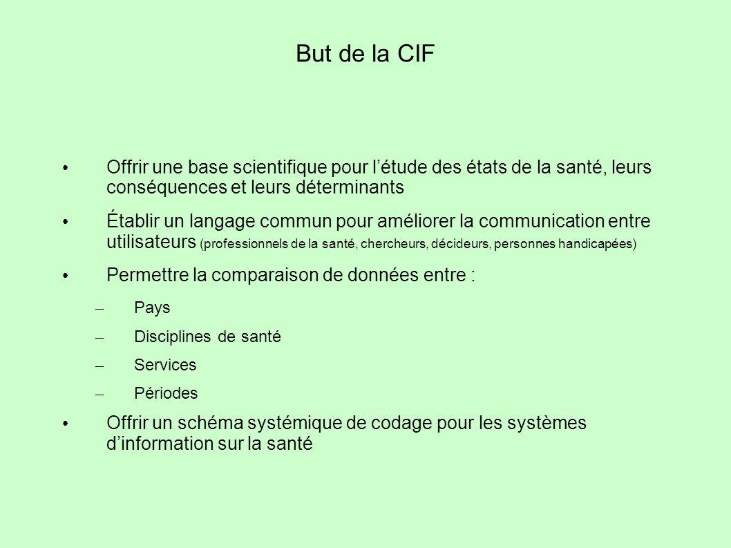 But de la CIF Offrir une base scientifique pour létude des états de la santé, leurs conséquences et leurs déterminants Établir un langage commun pour