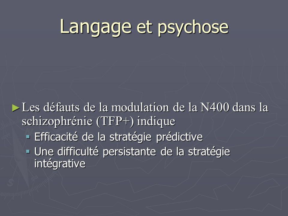 Langage et psychose Les défauts de la modulation de la N400 dans la schizophrénie (TFP+) indique Les défauts de la modulation de la N400 dans la schizophrénie (TFP+) indique Efficacité de la stratégie prédictive Efficacité de la stratégie prédictive Une difficulté persistante de la stratégie intégrative Une difficulté persistante de la stratégie intégrative