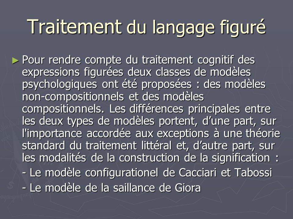 Traitement du langage figuré Pour rendre compte du traitement cognitif des expressions figurées deux classes de modèles psychologiques ont été proposé