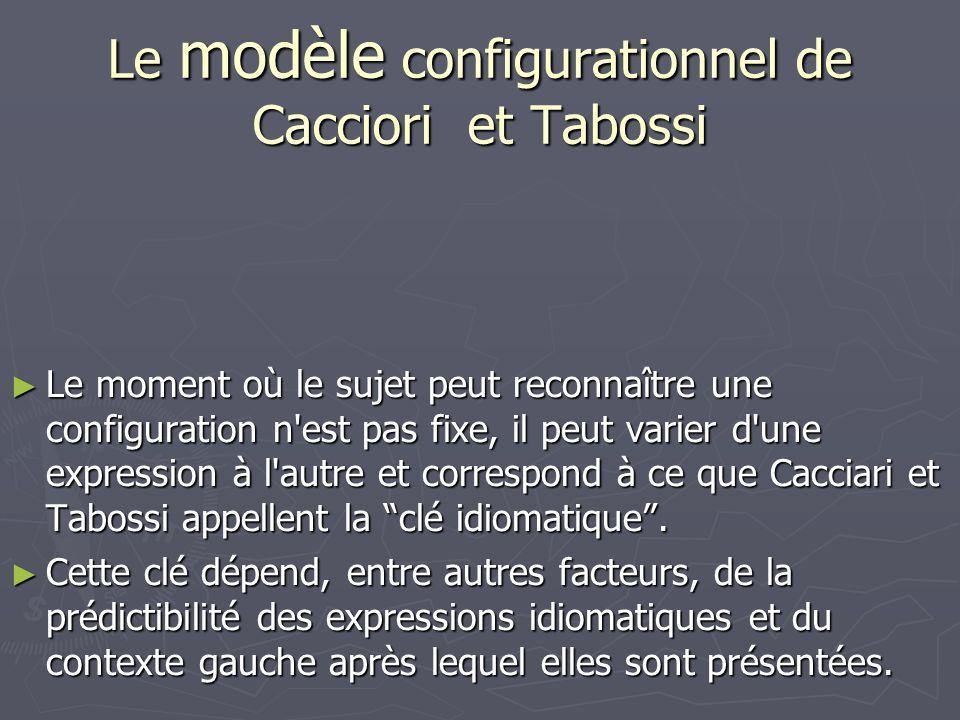 Le modèle configurationnel de Cacciori et Tabossi Le moment où le sujet peut reconnaître une configuration n est pas fixe, il peut varier d une expression à l autre et correspond à ce que Cacciari et Tabossi appellent la clé idiomatique.
