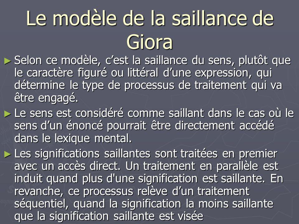 Le modèle de la saillance de Giora Selon ce modèle, cest la saillance du sens, plutôt que le caractère figuré ou littéral dune expression, qui détermine le type de processus de traitement qui va être engagé.