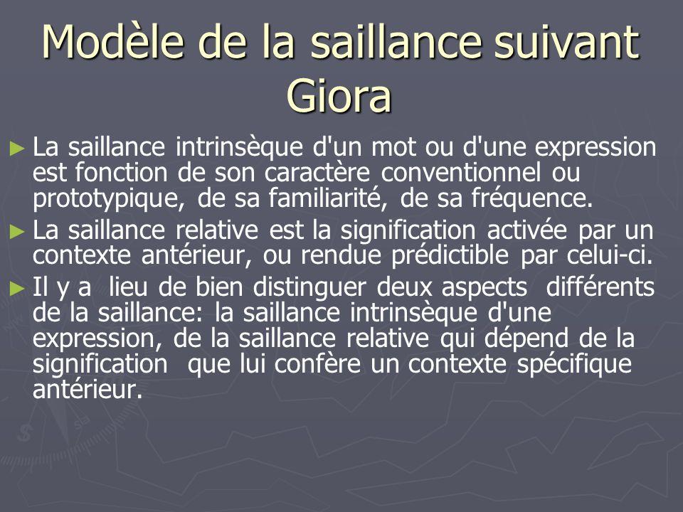 Modèle de la saillance suivant Giora La saillance intrinsèque d un mot ou d une expression est fonction de son caractère conventionnel ou prototypique, de sa familiarité, de sa fréquence.