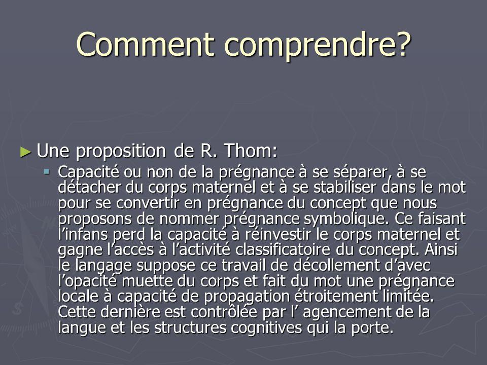 Comment comprendre? Une proposition de R. Thom: Une proposition de R. Thom: Capacité ou non de la prégnance à se séparer, à se détacher du corps mater