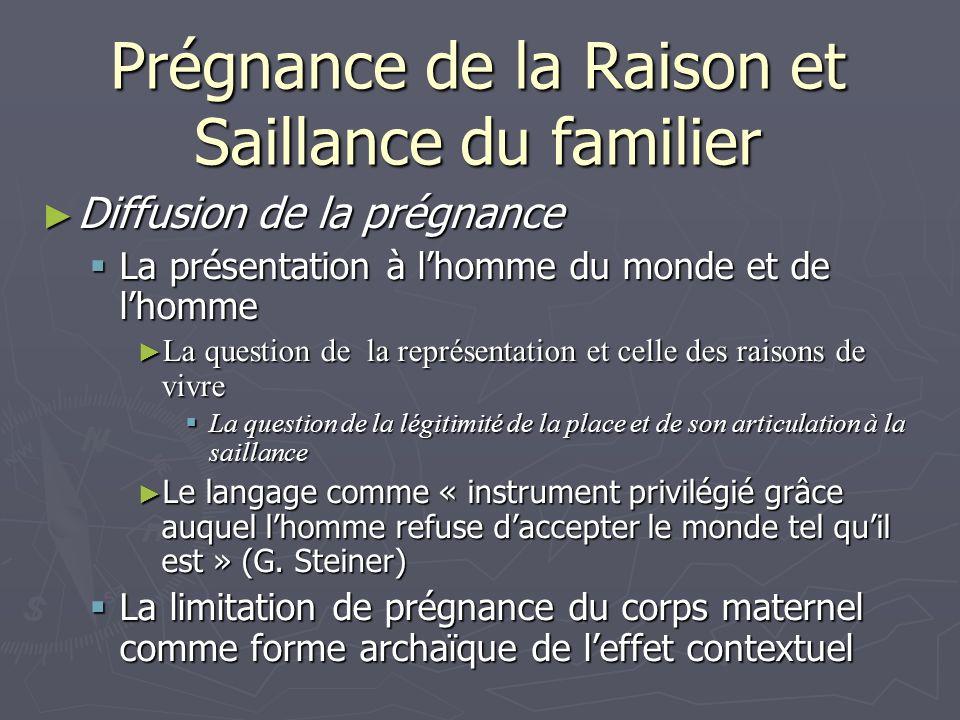 Prégnance de la Raison et Saillance du familier Diffusion de la prégnance Diffusion de la prégnance La présentation à lhomme du monde et de lhomme La