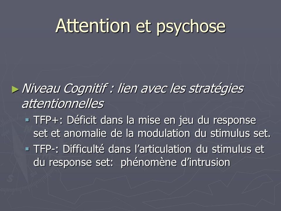 Attention et psychose Niveau Cognitif : lien avec les stratégies attentionnelles Niveau Cognitif : lien avec les stratégies attentionnelles TFP+: Déficit dans la mise en jeu du response set et anomalie de la modulation du stimulus set.