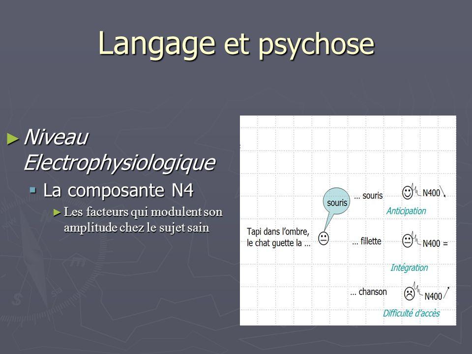 Langage et psychose Niveau Electrophysiologique Niveau Electrophysiologique La composante N4 La composante N4 Les facteurs qui modulent son amplitude chez le sujet sain Les facteurs qui modulent son amplitude chez le sujet sain