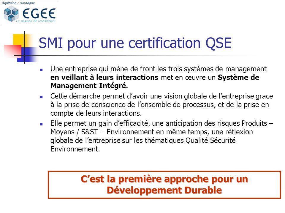 SMI pour une certification QSE Une entreprise qui mène de front les trois systèmes de management en veillant à leurs interactions met en œuvre un Système de Management Intégré.