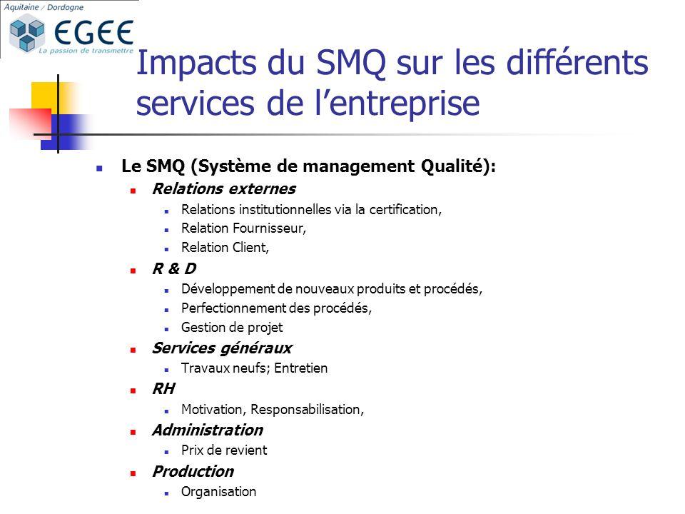 Impacts du SMQ sur les différents services de lentreprise Le SMQ (Système de management Qualité): Relations externes Relations institutionnelles via l