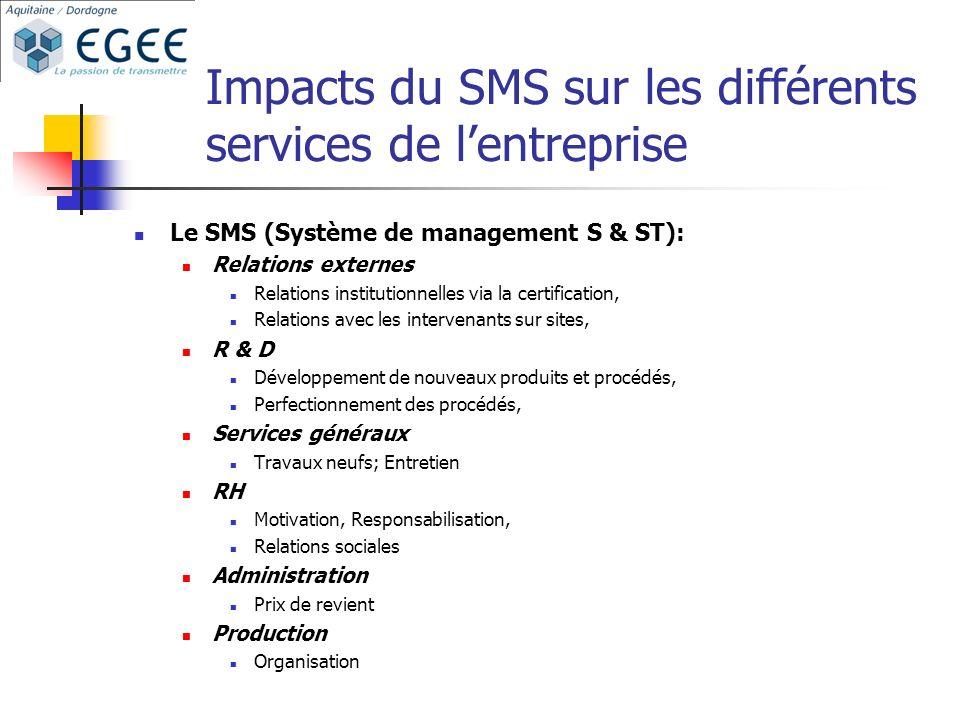Impacts du SMS sur les différents services de lentreprise Le SMS (Système de management S & ST): Relations externes Relations institutionnelles via la