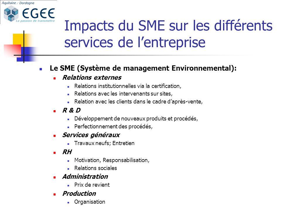 Impacts du SME sur les différents services de lentreprise Le SME (Système de management Environnemental): Relations externes Relations institutionnell