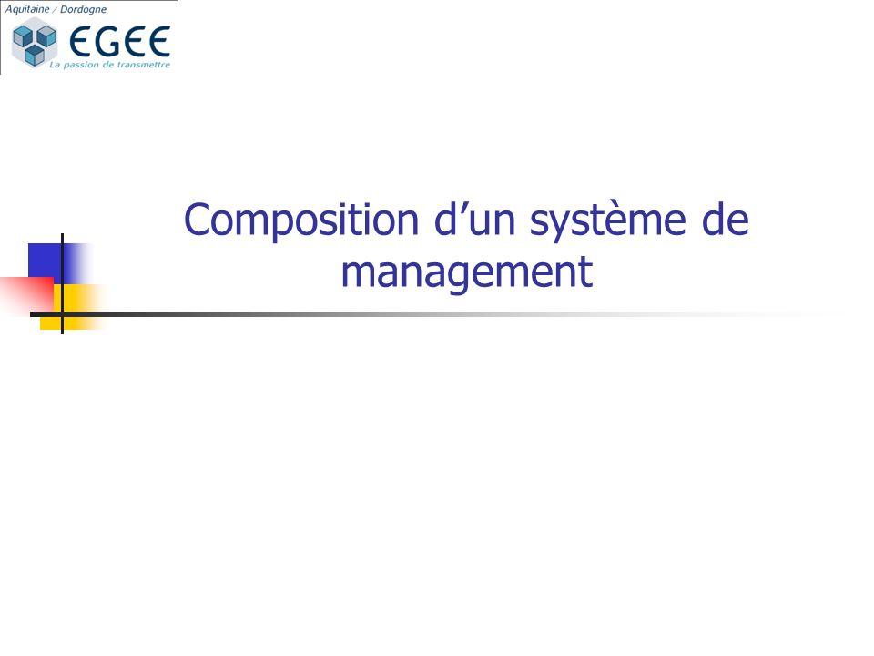 Composition dun système de management