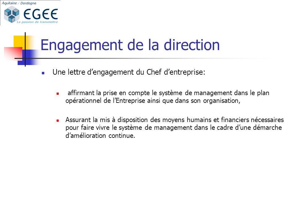 Engagement de la direction Une lettre dengagement du Chef dentreprise: affirmant la prise en compte le système de management dans le plan opérationnel