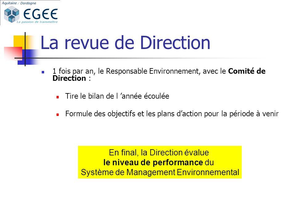 La revue de Direction 1 fois par an, le Responsable Environnement, avec le Comité de Direction : Tire le bilan de l année écoulée Formule des objectifs et les plans daction pour la période à venir En final, la Direction évalue le niveau de performance du Système de Management Environnemental