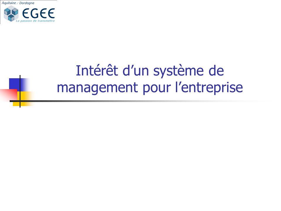Intérêt dun système de management pour lentreprise