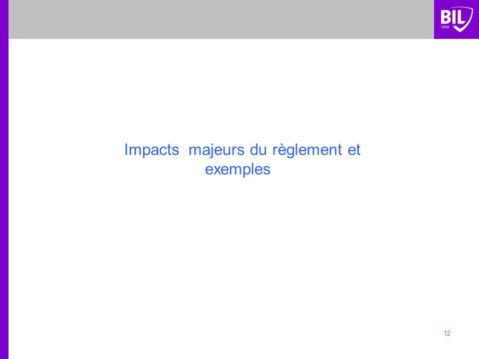 12 Impacts majeurs du règlement et exemples