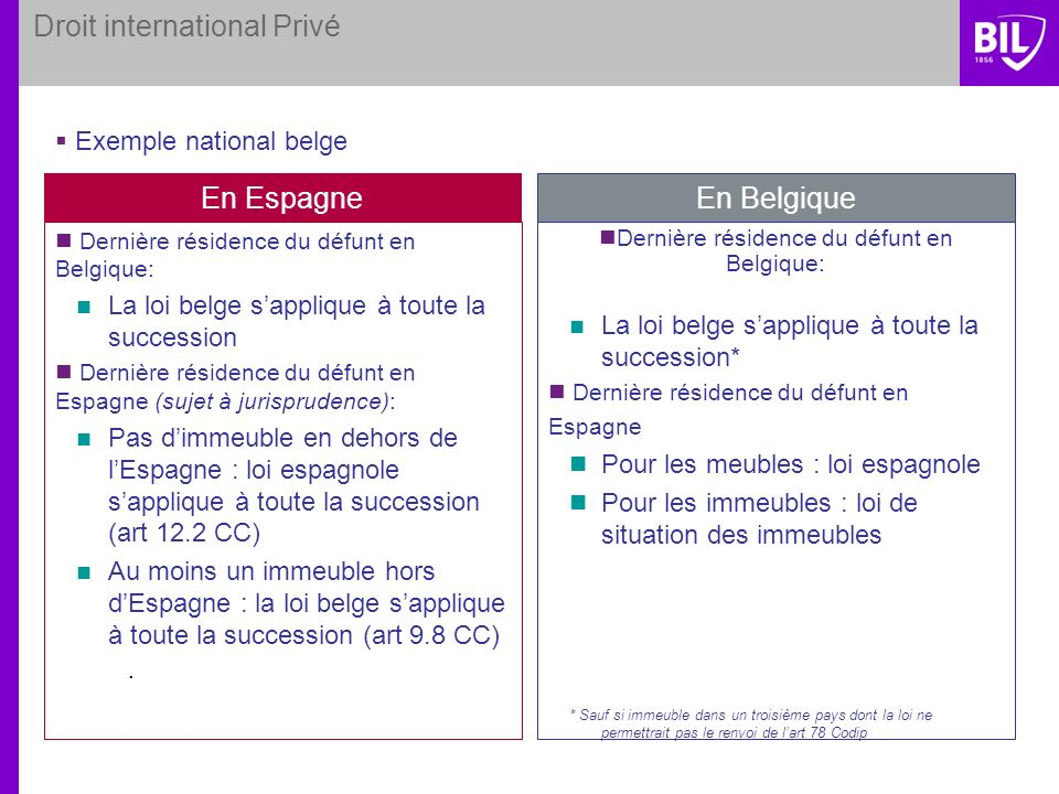 Droit international Privé Dernière résidence du défunt en Belgique: La loi belge sapplique à toute la succession Dernière résidence du défunt en Espag
